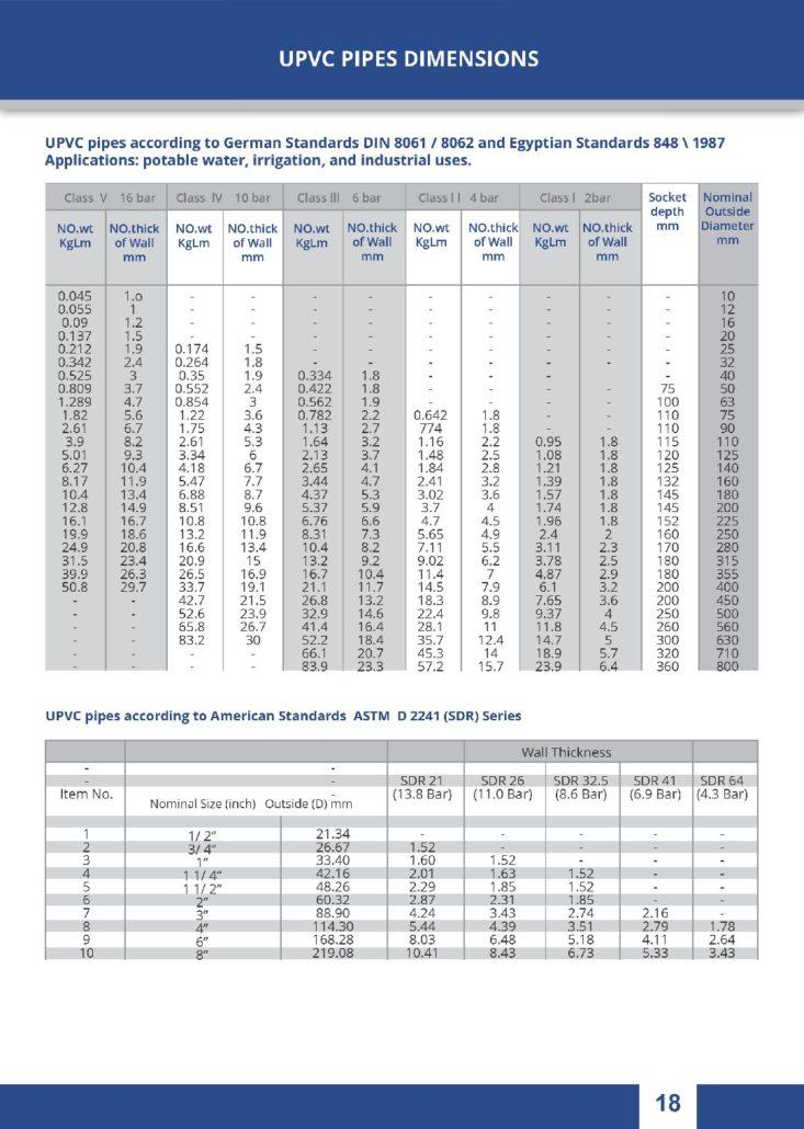 https://www.rokaplast.com/wp-content/uploads/2017/07/page-18-copy-pdf-733x1030.jpg